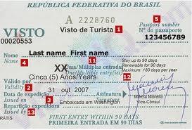Visa for Brazil